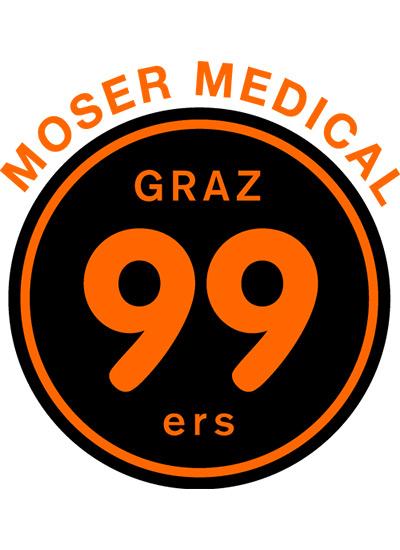 Teamarzt Dr. Wolfgang Lechner